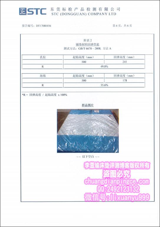 金可儿床垫质量怎么样?甲醛超标吗?金可儿床垫匠意检测报告分享
