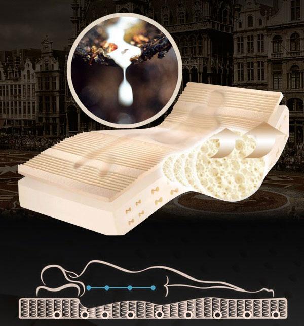 金可儿床垫怎么样?金可儿床垫材质用料整体介绍分享