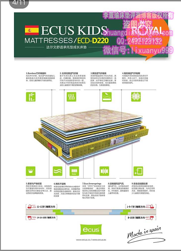 进口益卡思儿童床垫质量好吗?益卡思舒斯坦和D220达尔文哪款好?