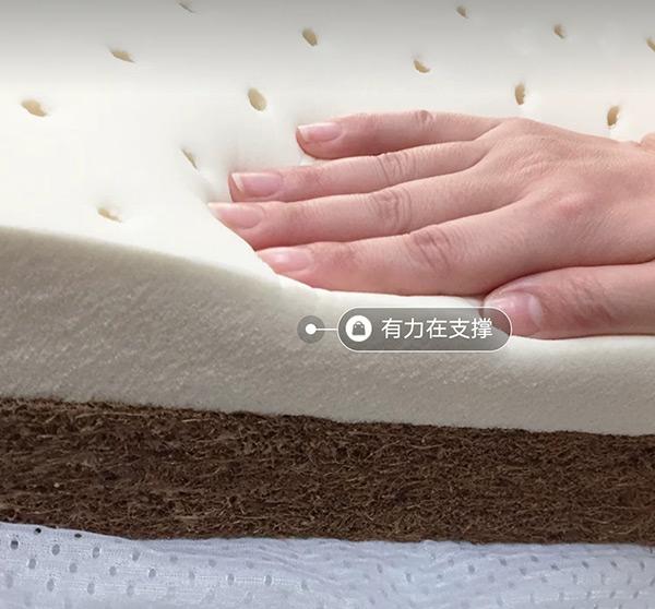 床垫支撑力