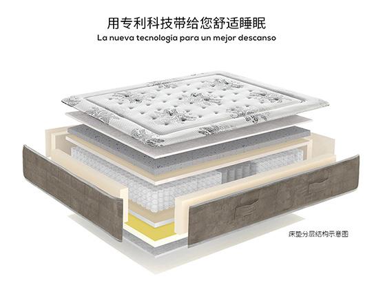 床垫分层结构示意图