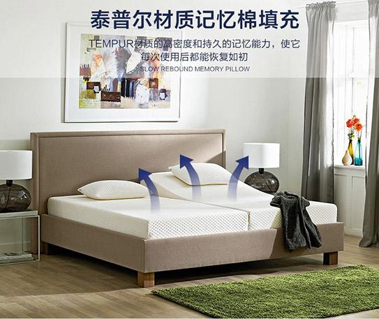 美国热销床垫品牌有哪些?美国十大床垫品牌及专利技术简介