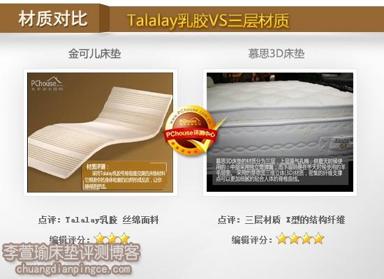 双11后减压舒适睡眠 两款功能床垫大比拼(外观、材质PK)