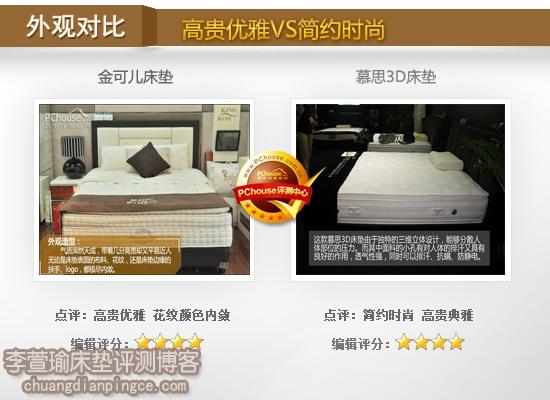 床垫品牌外观PK