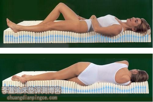 如何选购床垫必看技巧之——床垫是硬的好,还是软的好?