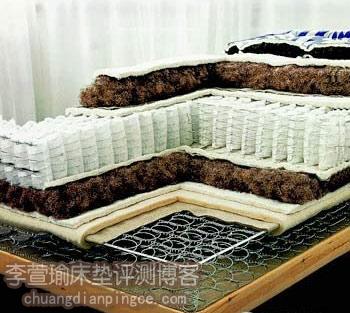 床垫质量鉴别之——泡沫床垫(4)