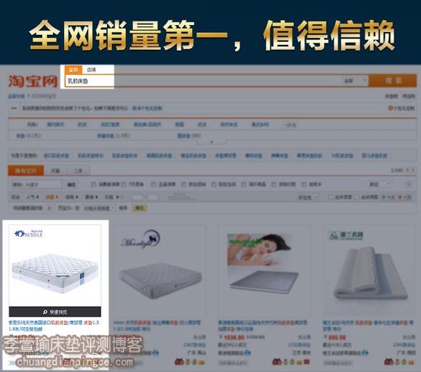 乳胶床垫销量排名情况