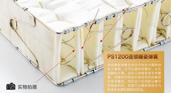 选购床垫疑问解答之——关于乳胶厚度以及弹簧种类的选择