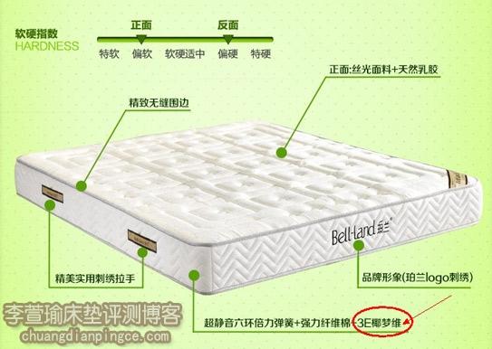 棕床垫哪种材质好?3D椰棕和3E椰梦维材质解析