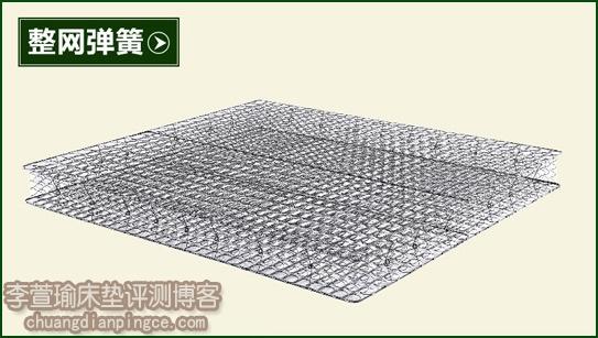 床垫质量鉴别之——床垫中的弹簧,你们了解多少?
