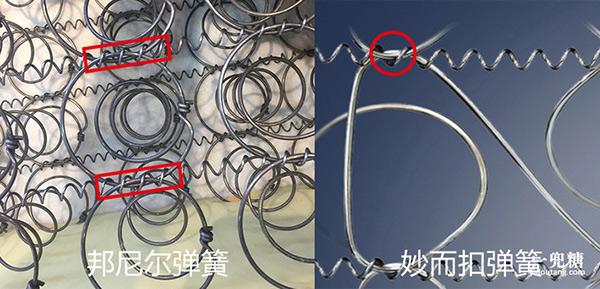 同样是整网弹簧,丝涟美姿感应弹簧和舒达妙而扣弹簧哪种好?该怎么选?